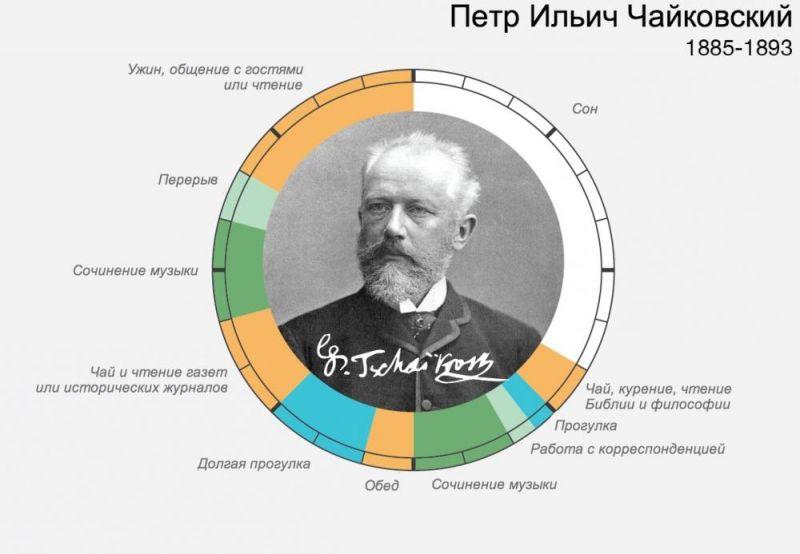 rezim-dnia-rasporiadik-shkolnikov-vzroslihi10