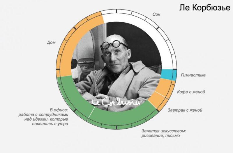 rezim-dnia-rasporiadik-shkolnikov-vzroslihi14