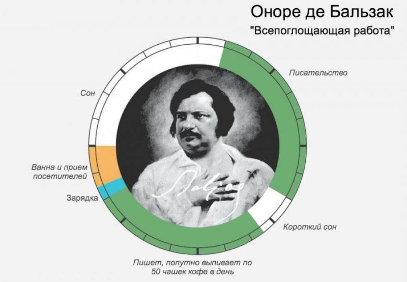 rezim-dnia-rasporiadik-shkolnikov-vzroslihi3