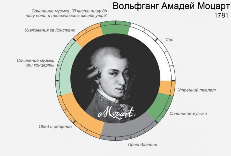 rezim-dnia-rasporiadik-shkolnikov-vzroslihi6