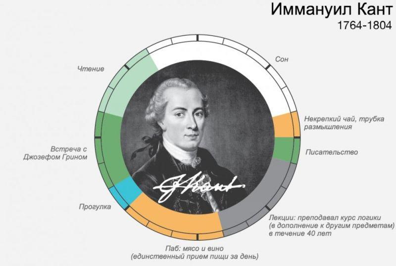 rezim-dnia-rasporiadik-shkolnikov-vzroslihi7